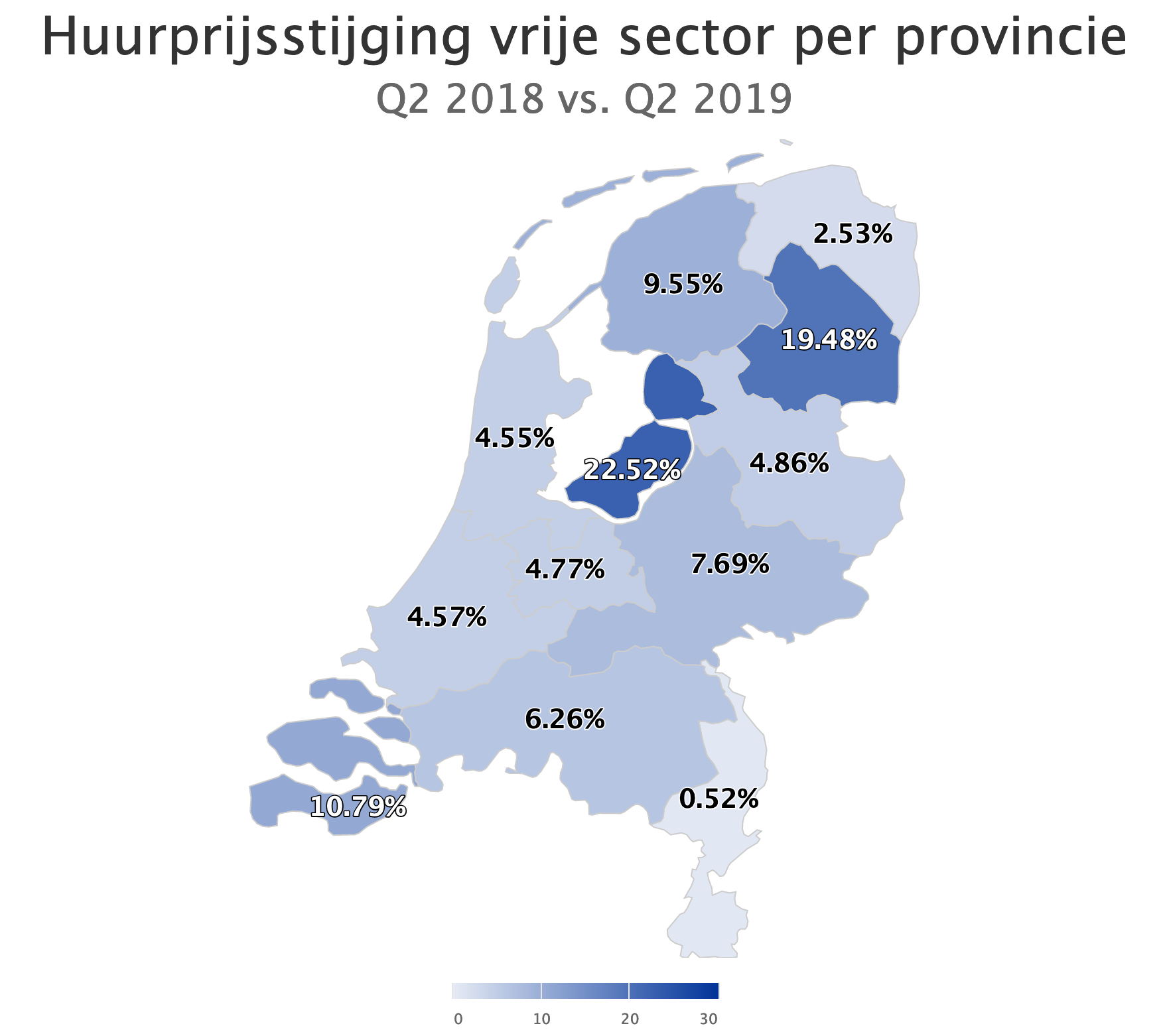 Rent increase free sector per province